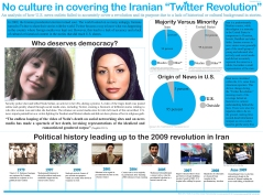 Poster companion to quarter-long research project on news coverage of the 2009 Iranian revolution